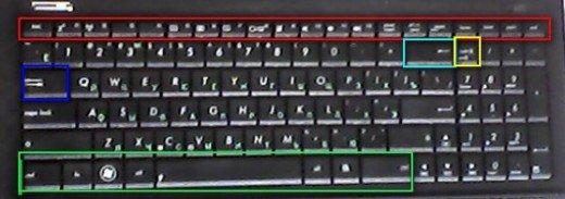 изучение клавиатуры компьютера
